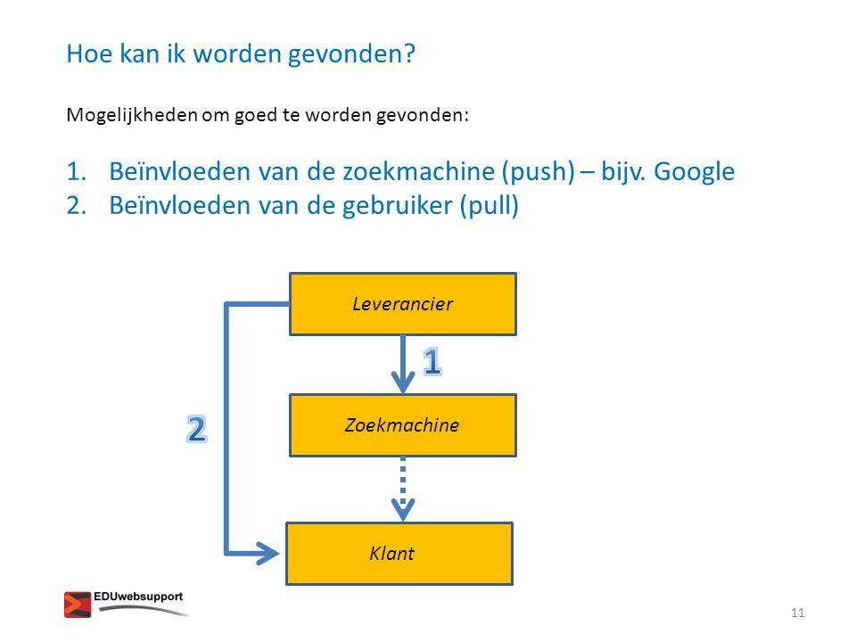 Hoe kan ik worden gevonden? Mogelijkheden om goed te worden gevonden: 1.Beïnvloeden van de zoekmachine (push) – bijv. Google 2.Beïnvloeden van de gebr