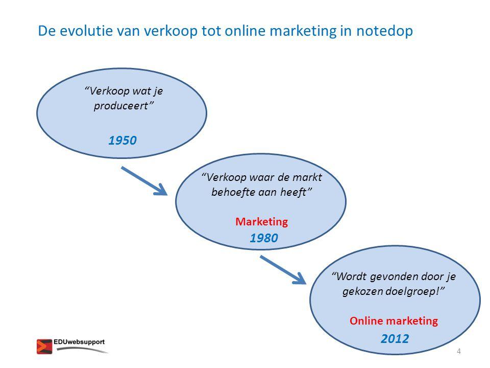 """De evolutie van verkoop tot online marketing in notedop """"Verkoop wat je produceert"""" """"Verkoop waar de markt behoefte aan heeft"""" Marketing """"Wordt gevond"""