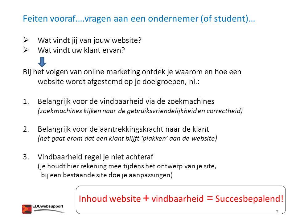 Feiten vooraf….vragen aan een ondernemer (of student)…  Wat vindt jij van jouw website?  Wat vindt uw klant ervan? Bij het volgen van online marketi