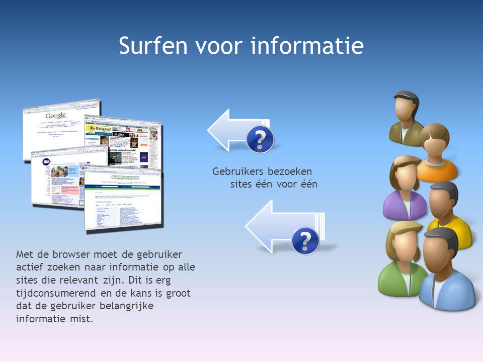 Surfen voor informatie Gebruikers bezoeken sites één voor één Met de browser moet de gebruiker actief zoeken naar informatie op alle sites die relevant zijn.