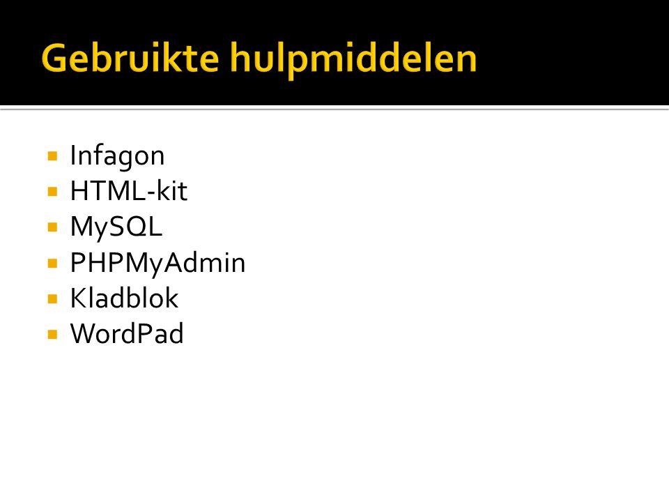  Infagon  HTML-kit  MySQL  PHPMyAdmin  Kladblok  WordPad