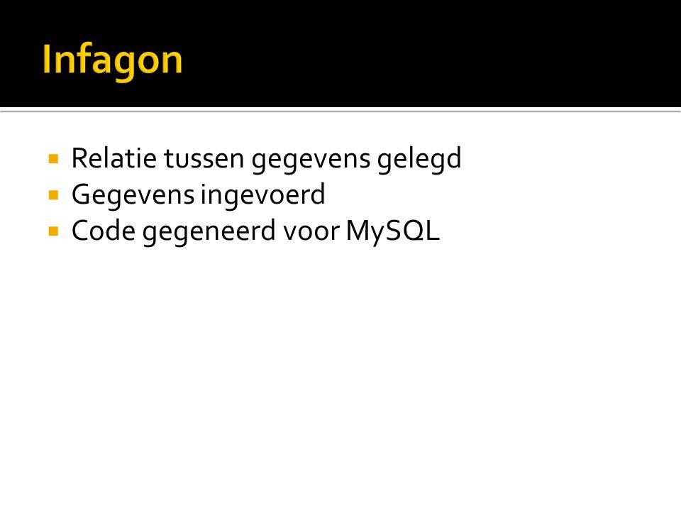 Relatie tussen gegevens gelegd  Gegevens ingevoerd  Code gegeneerd voor MySQL