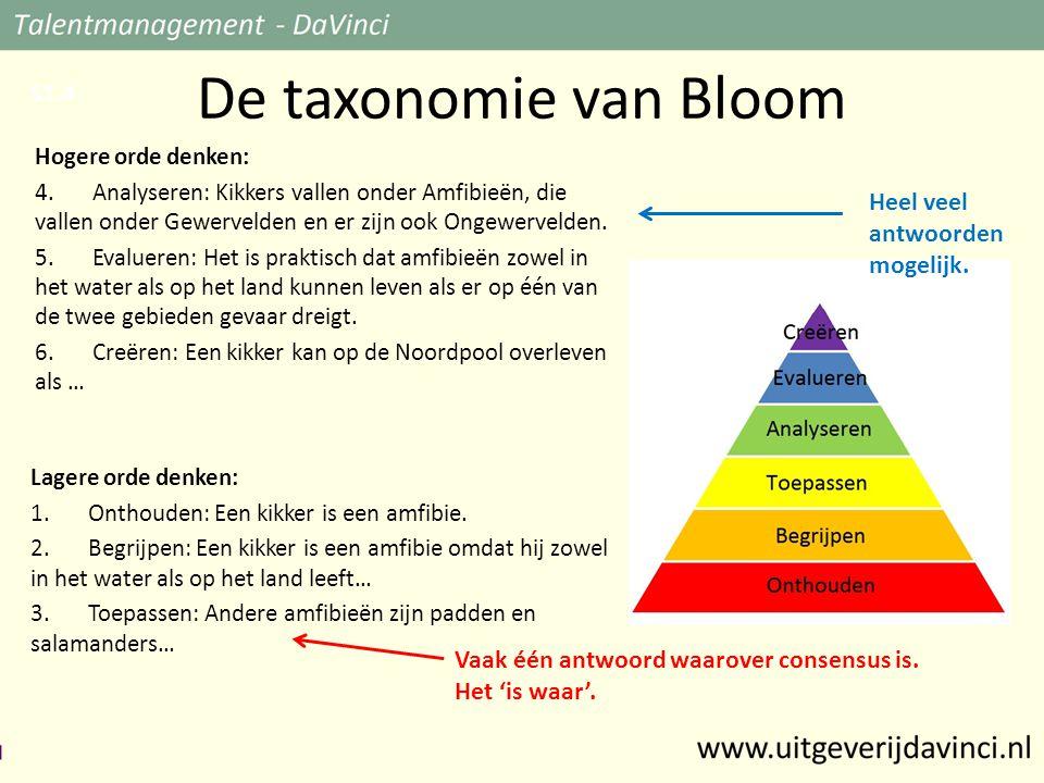 De taxonomie van Bloom Lagere orde denken: 1.Onthouden: Een kikker is een amfibie.
