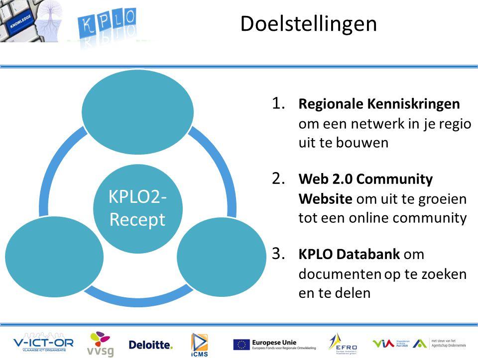 Doelstellingen KPLO2- Recept Regionale Kenniskringen KPLO Databank Community Website 1.