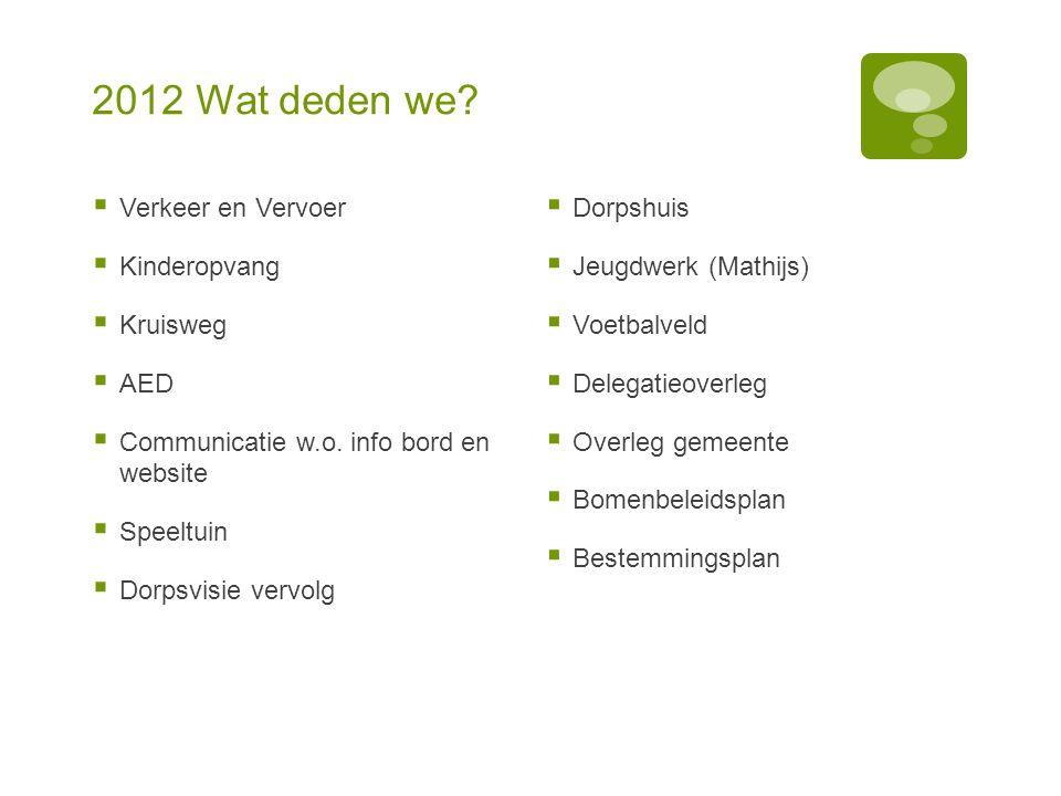 2012 Wat deden we.  Verkeer en Vervoer  Kinderopvang  Kruisweg  AED  Communicatie w.o.