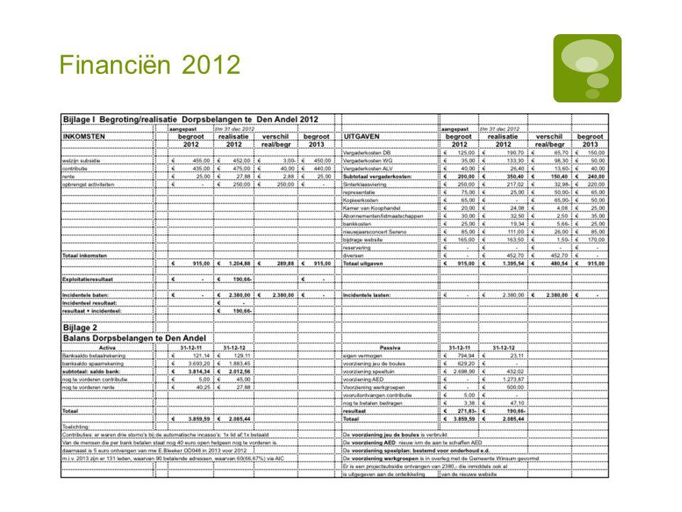 Financiën 2012