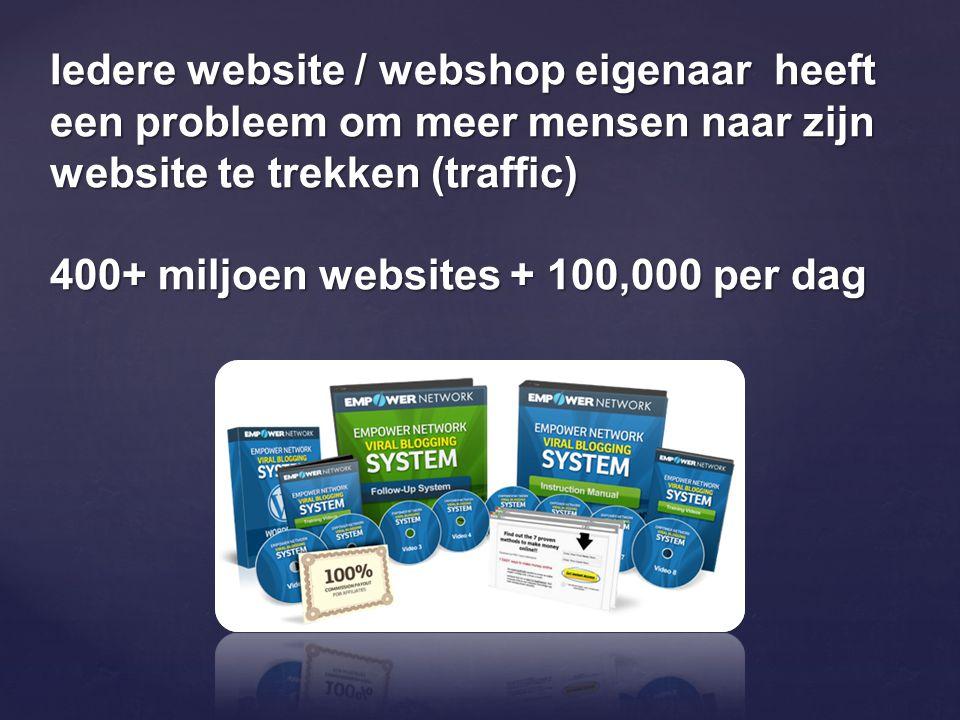 Iedere website / webshop eigenaar heeft een probleem om meer mensen naar zijn website te trekken (traffic) 400+ miljoen websites + 100,000 per dag