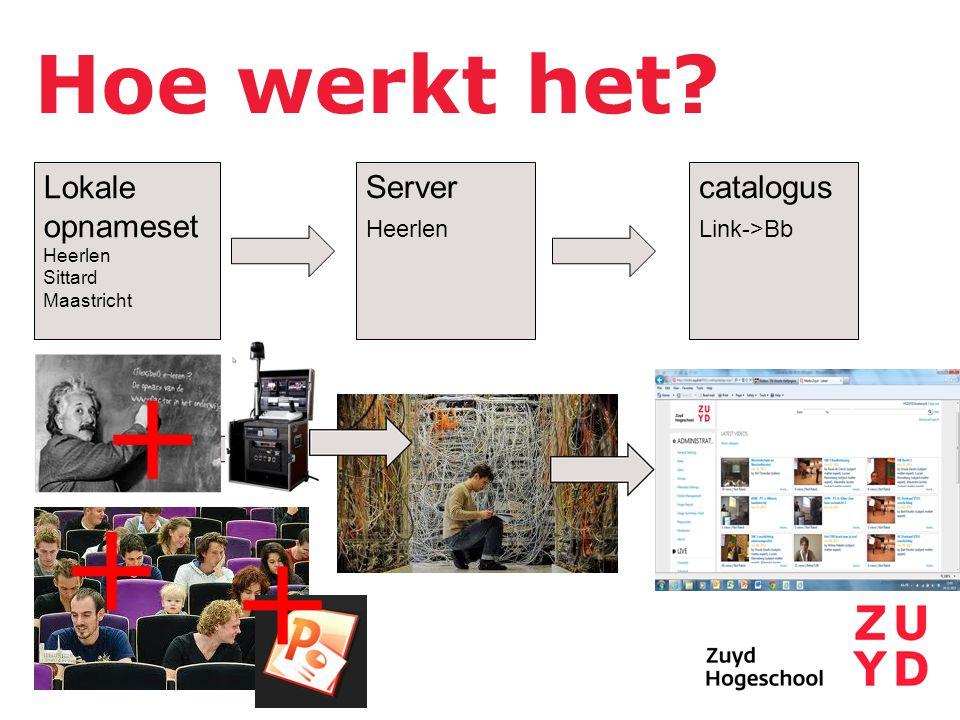 Hoe werkt het? Lokale opnameset Heerlen Sittard Maastricht Server Heerlen catalogus Link->Bb +