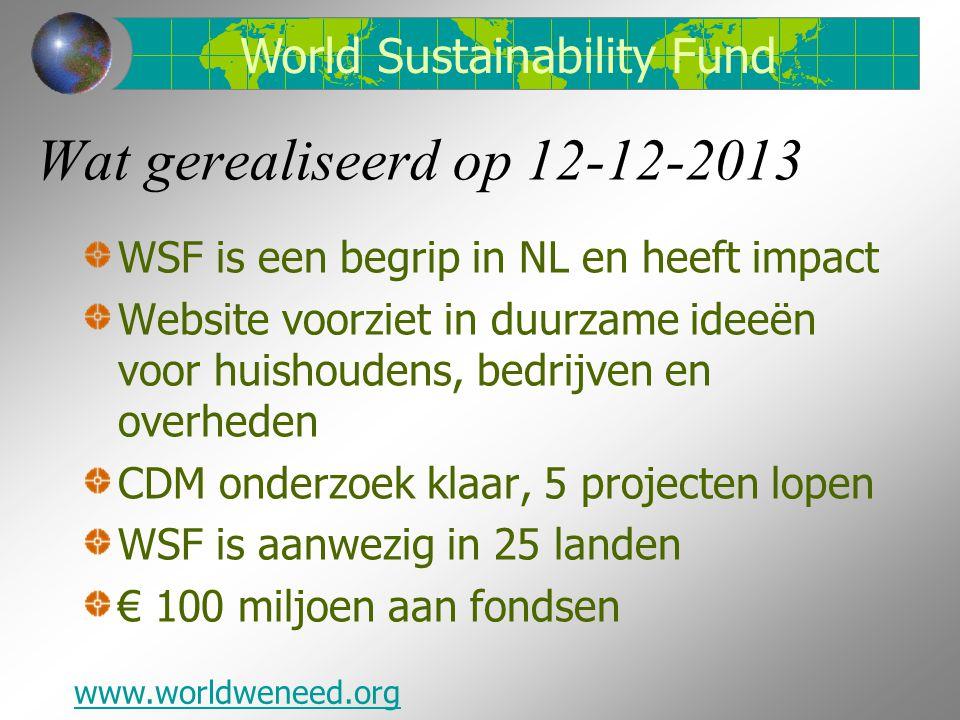 Wat gerealiseerd op 12-12-2013 WSF is een begrip in NL en heeft impact Website voorziet in duurzame ideeën voor huishoudens, bedrijven en overheden CDM onderzoek klaar, 5 projecten lopen WSF is aanwezig in 25 landen € 100 miljoen aan fondsen World Sustainability Fund www.worldweneed.org