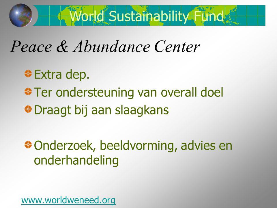 Peace & Abundance Center Extra dep. Ter ondersteuning van overall doel Draagt bij aan slaagkans Onderzoek, beeldvorming, advies en onderhandeling www.