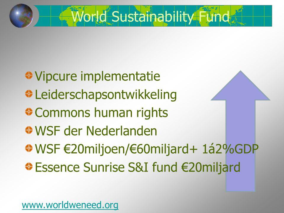Vipcure implementatie Leiderschapsontwikkeling Commons human rights WSF der Nederlanden WSF €20miljoen/€60miljard+ 1á2%GDP Essence Sunrise S&I fund €2