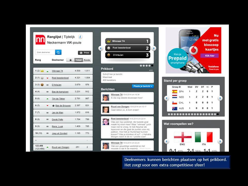 Deelnemers kunnen berichten plaatsen op het prikbord. Het zorgt voor een extra competitieve sfeer!