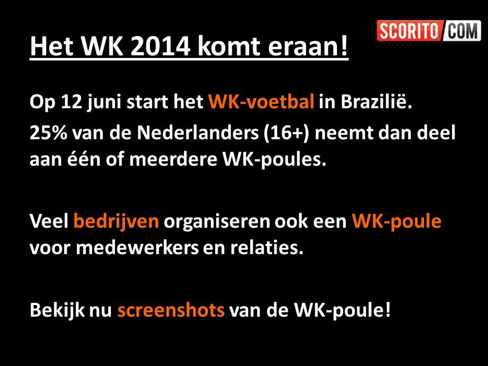 Het WK 2014 komt eraan! Op 12 juni start het WK-voetbal in Brazilië. 25% van de Nederlanders (16+) neemt dan deel aan één of meerdere WK-poules. Veel