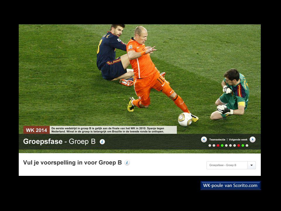WK-poule van Scorito.com