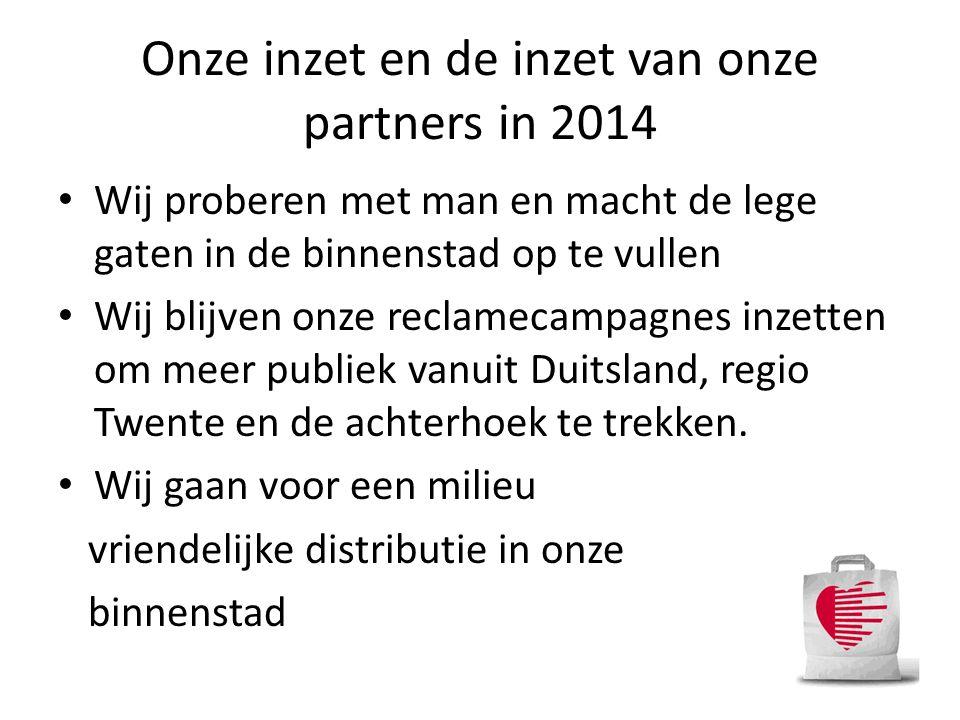 Onze inzet en de inzet van onze partners in 2014 • Wij proberen met man en macht de lege gaten in de binnenstad op te vullen • Wij blijven onze reclam