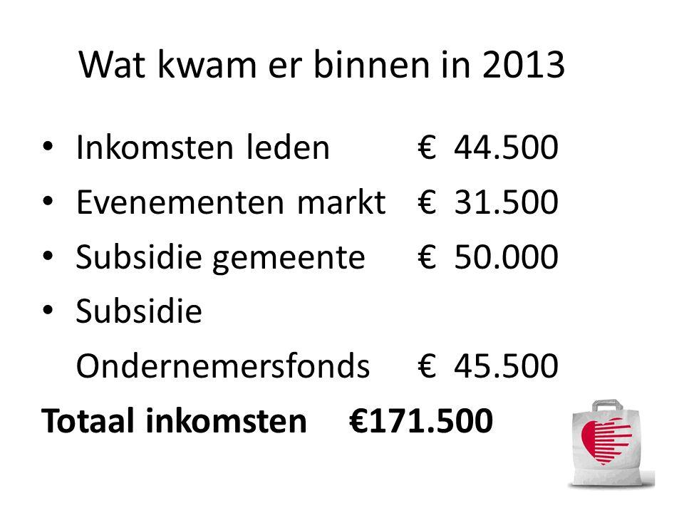 Wat kwam er binnen in 2013 • Inkomsten leden€ 44.500 • Evenementen markt€ 31.500 • Subsidie gemeente€ 50.000 • Subsidie Ondernemersfonds€ 45.500 Totaa