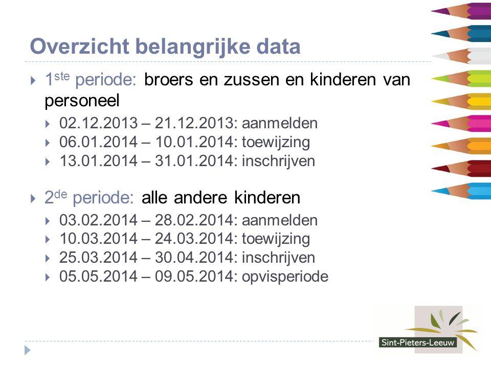 Overzicht belangrijke data  1 ste periode: broers en zussen en kinderen van personeel  02.12.2013 – 21.12.2013: aanmelden  06.01.2014 – 10.01.2014: toewijzing  13.01.2014 – 31.01.2014: inschrijven  2 de periode: alle andere kinderen  03.02.2014 – 28.02.2014: aanmelden  10.03.2014 – 24.03.2014: toewijzing  25.03.2014 – 30.04.2014: inschrijven  05.05.2014 – 09.05.2014: opvisperiode