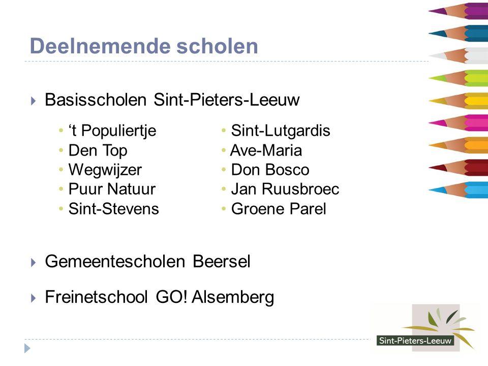 Deelnemende scholen  Basisscholen Sint-Pieters-Leeuw  Gemeentescholen Beersel  Freinetschool GO.