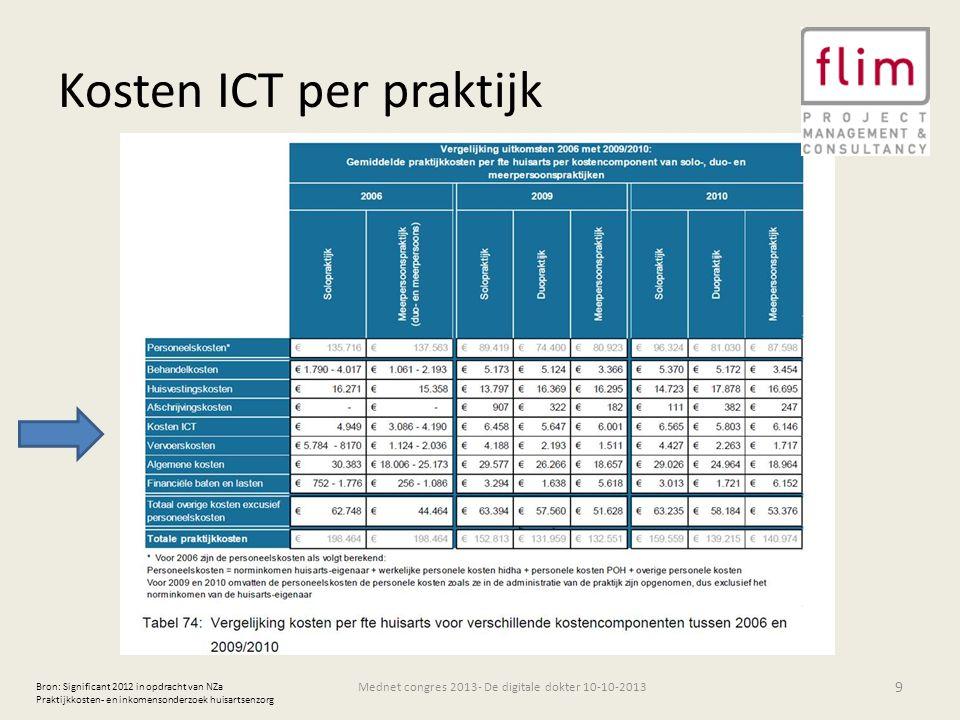 Focus op ICT 10 Mednet congres 2013- De digitale dokter 10-10-2013 • NB.