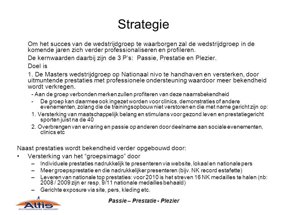 Passie – Prestatie - Plezier Strategie Om het succes van de wedstrijdgroep te waarborgen zal de wedstrijdgroep in de komende jaren zich verder profess