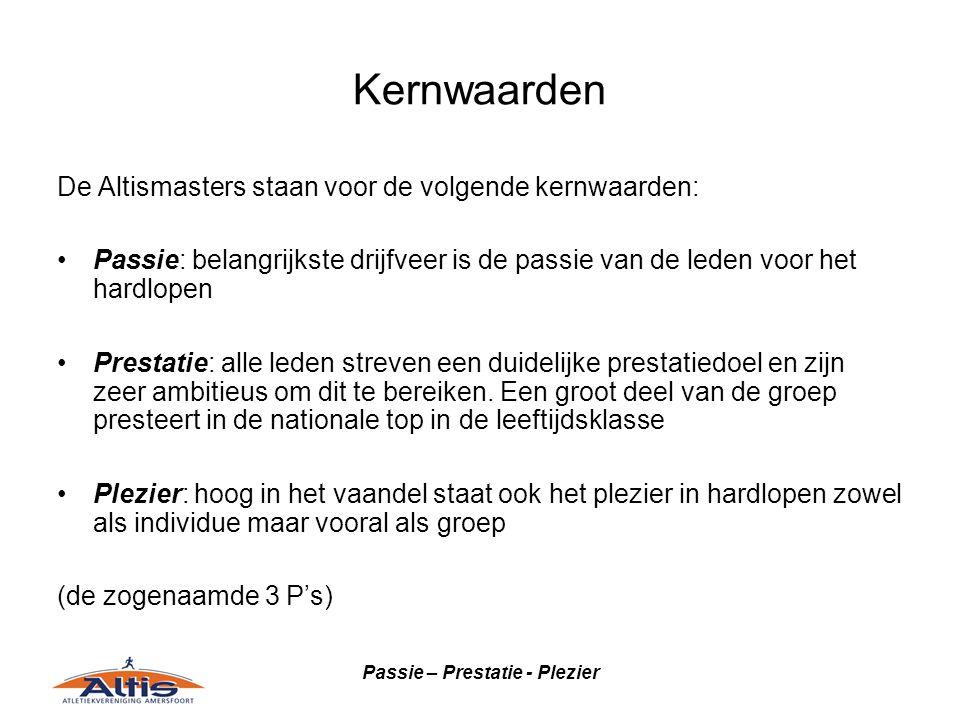 Passie – Prestatie - Plezier Wedstrijdschema 2010: Het wedstrijdschema is opgenomen in het trainingsschema.