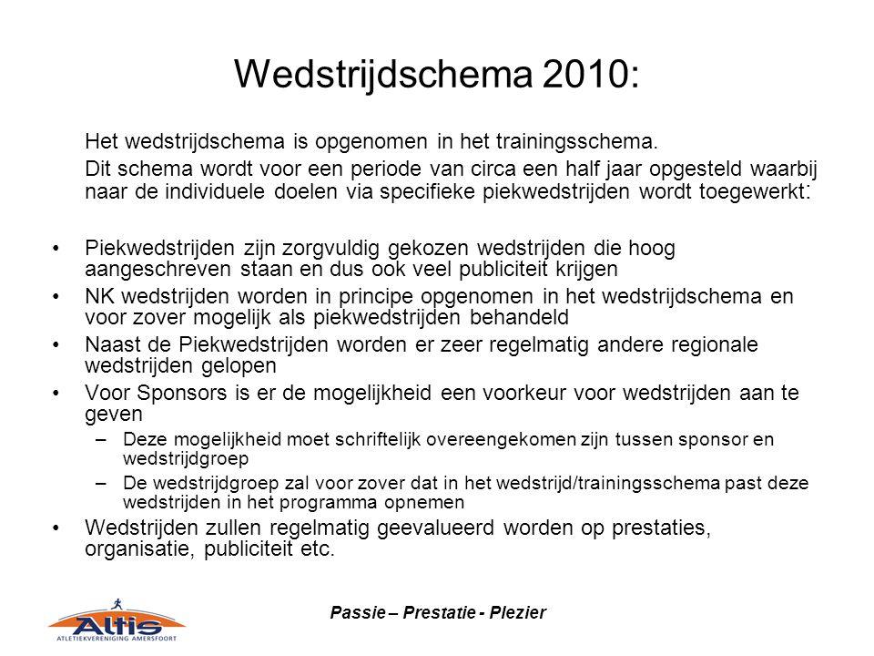 Passie – Prestatie - Plezier Wedstrijdschema 2010: Het wedstrijdschema is opgenomen in het trainingsschema. Dit schema wordt voor een periode van circ