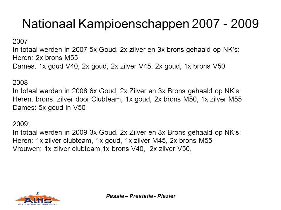 Passie – Prestatie - Plezier Nationaal Kampioenschappen 2007 - 2009 2007 In totaal werden in 2007 5x Goud, 2x zilver en 3x brons gehaald op NK's: Heren: 2x brons M55 Dames: 1x goud V40, 2x goud, 2x zilver V45, 2x goud, 1x brons V50 2008 In totaal werden in 2008 6x Goud, 2x Zilver en 3x Brons gehaald op NK's: Heren: brons.
