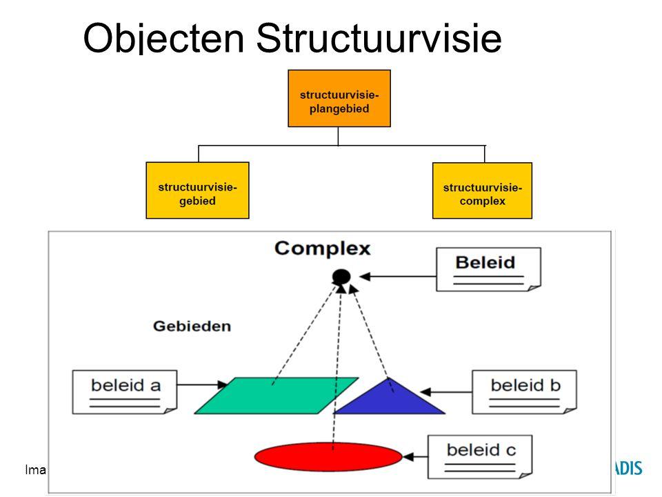 Imagine the result Objecten Structuurvisie