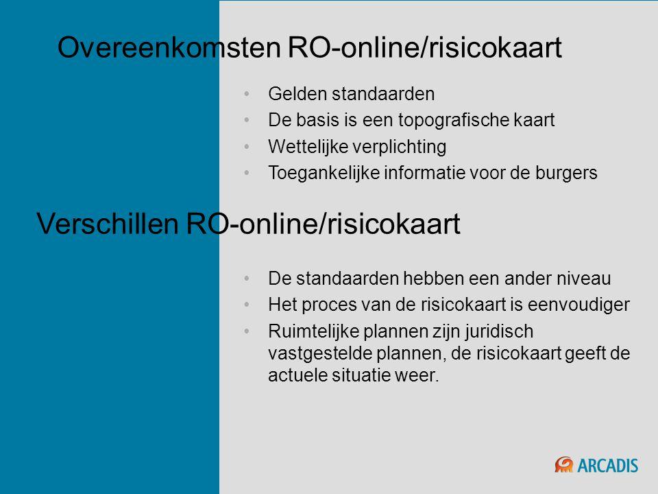 Overeenkomsten RO-online/risicokaart •Gelden standaarden •De basis is een topografische kaart •Wettelijke verplichting •Toegankelijke informatie voor