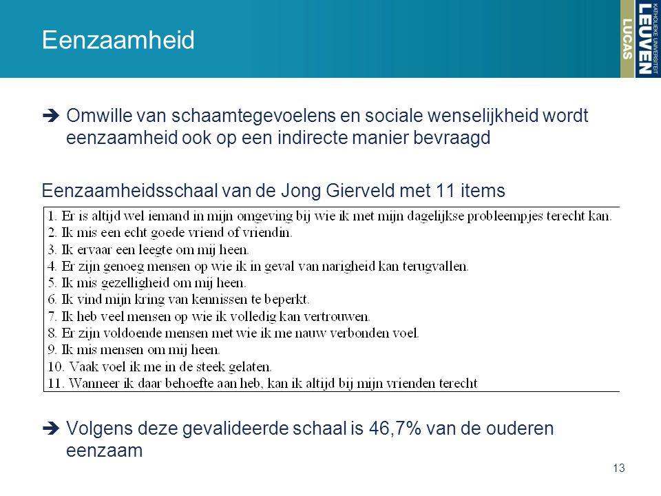 Schatting van het aantal eenzame 65-plussers en evolutie van het aandeel 65-plussers in de totale bevolking van België (2000-2050)  Verschil tussen % eenzamen en absoluut aantal eenzamen  Als het percentage eenzame ouderen op hetzelfde niveau blijft in België, dan zullen er tegen 2020 meer dan 1 miljoen eenzame ouderen zijn.