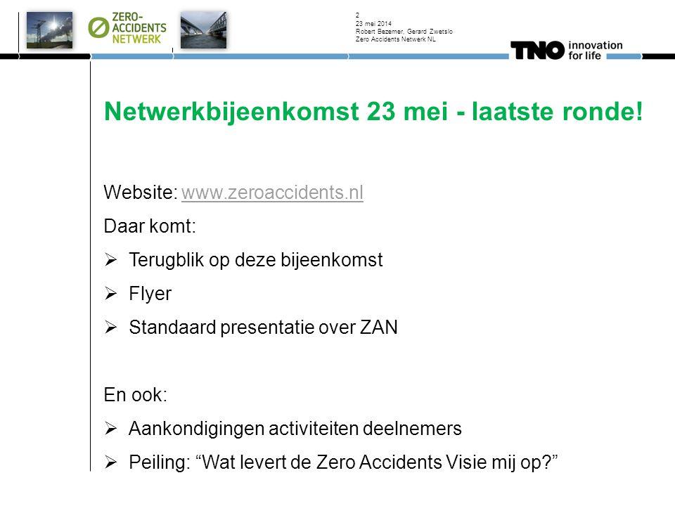 Netwerkbijeenkomst 23 mei - laatste ronde.