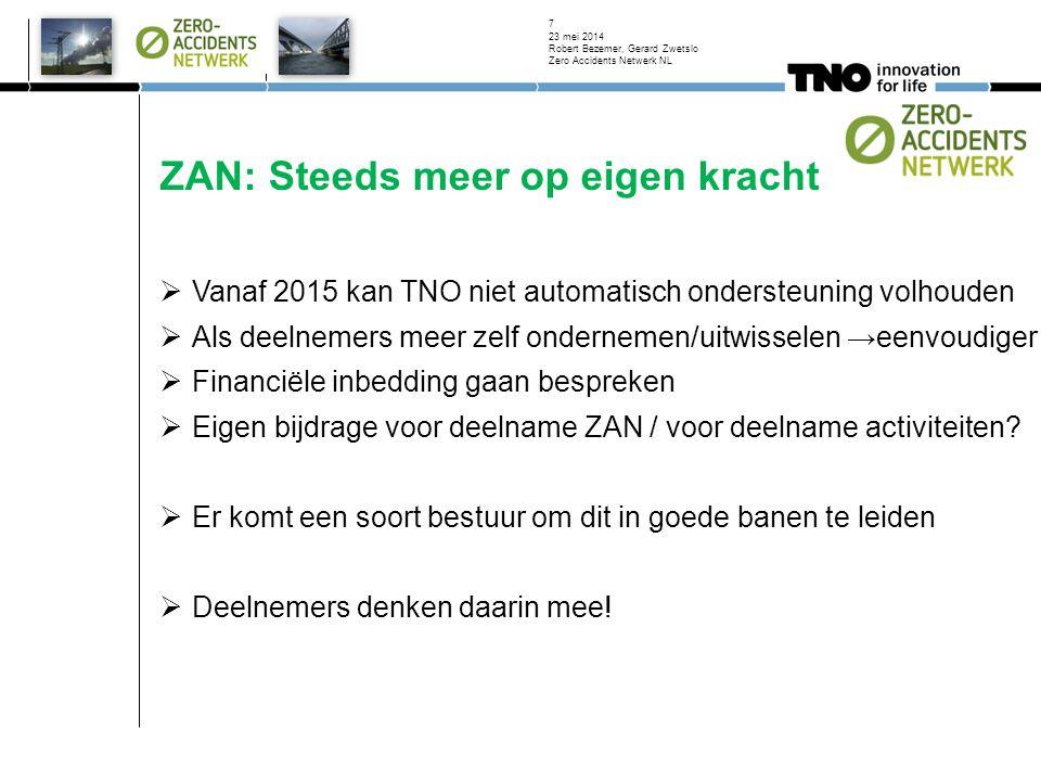 ZAN: Steeds meer op eigen kracht  Vanaf 2015 kan TNO niet automatisch ondersteuning volhouden  Als deelnemers meer zelf ondernemen/uitwisselen →eenvoudiger  Financiële inbedding gaan bespreken  Eigen bijdrage voor deelname ZAN / voor deelname activiteiten.
