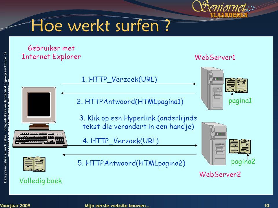 Deze presentatie mag noch geheel, noch gedeeltelijk worden gebruikt of gekopieerd zonder de schriftelijke toestemming van Seniornet Vlaanderen VZW 10Voorjaar 2009 Hoe werkt surfen .