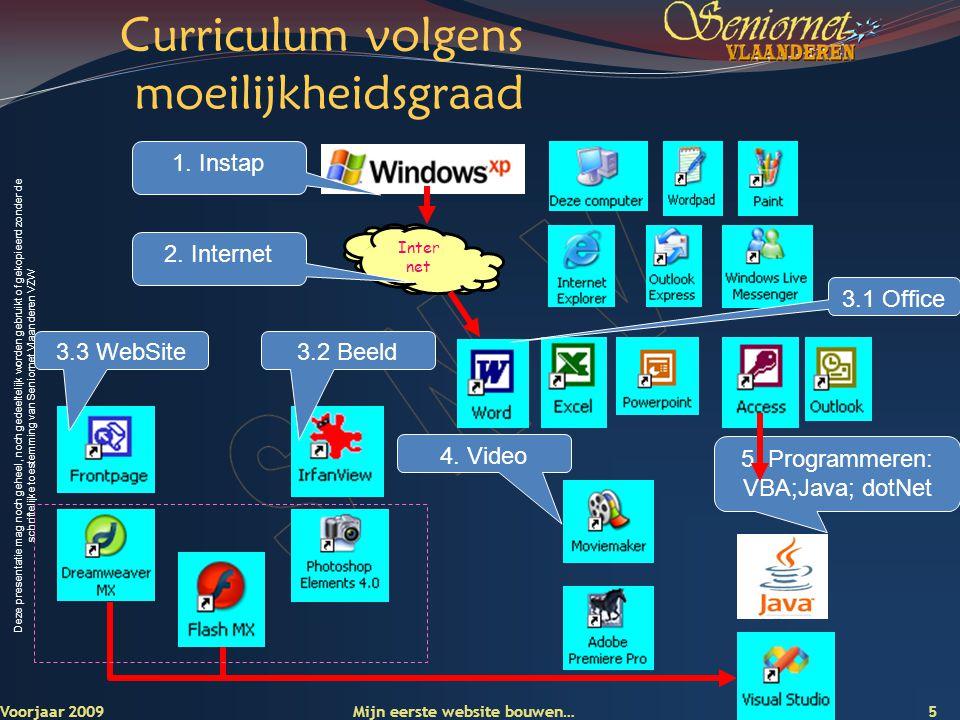 Deze presentatie mag noch geheel, noch gedeeltelijk worden gebruikt of gekopieerd zonder de schriftelijke toestemming van Seniornet Vlaanderen VZW 5Voorjaar 2009 Curriculum volgens moeilijkheidsgraad Inter net 2.
