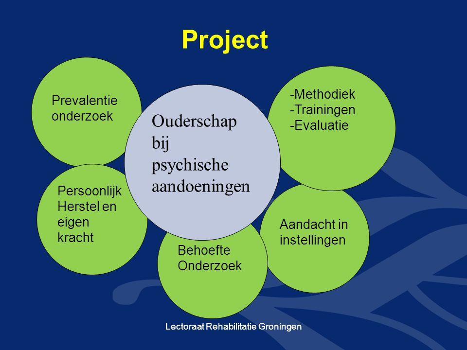 Project Aandacht in instellingen Prevalentie onderzoek Behoefte Onderzoek -Methodiek -Trainingen -Evaluatie Persoonlijk Herstel en eigen kracht Ouderschap bij psychische aandoeningen Lectoraat Rehabilitatie Groningen
