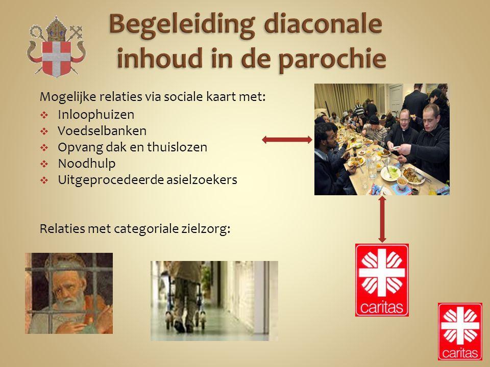 Mogelijke relaties via sociale kaart met:  Inloophuizen  Voedselbanken  Opvang dak en thuislozen  Noodhulp  Uitgeprocedeerde asielzoekers Relaties met categoriale zielzorg: