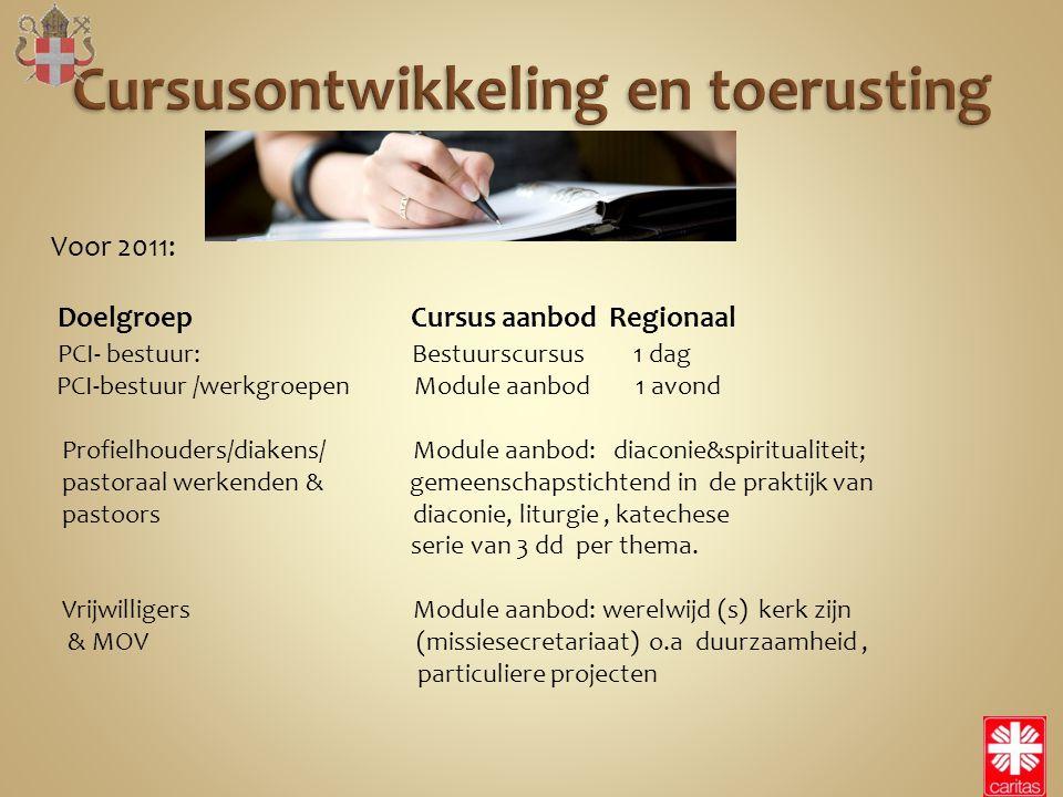 Voor 2011: Doelgroep Cursus aanbod Regionaal PCI- bestuur: Bestuurscursus 1 dag PCI-bestuur /werkgroepen Module aanbod 1 avond Profielhouders/diakens/