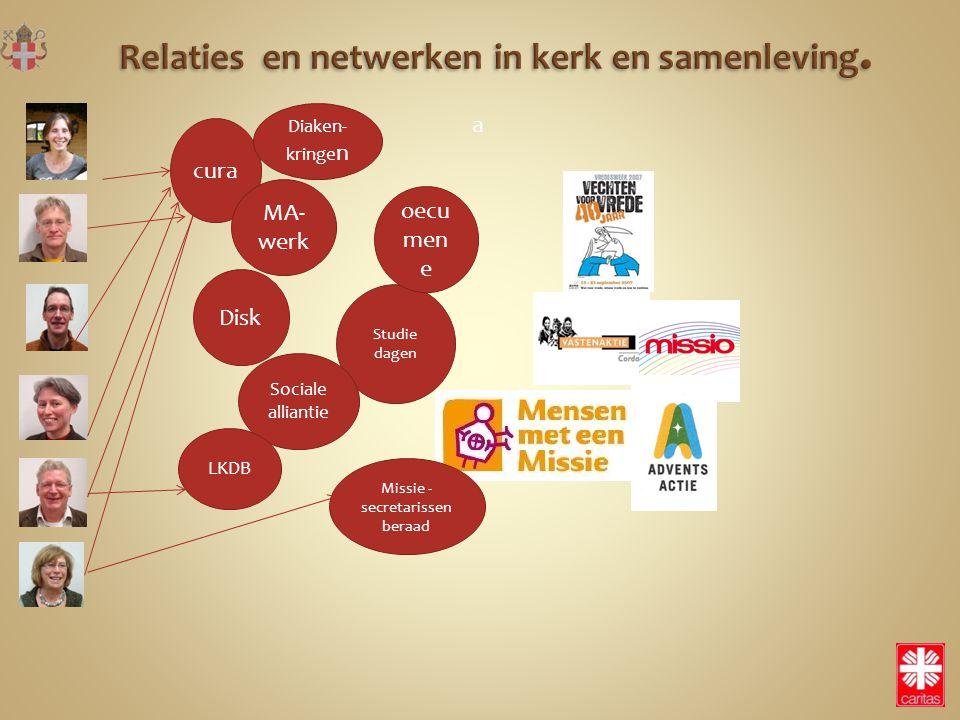 cura a Studie dagen MA- werk Disk Sociale alliantie Diaken- kringe n LKDB Missie - secretarissen beraad oecu men e