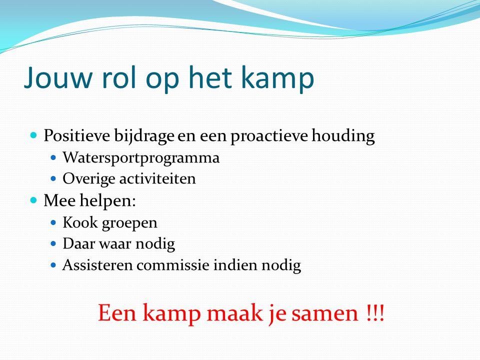 Jouw rol op het kamp  Positieve bijdrage en een proactieve houding  Watersportprogramma  Overige activiteiten  Mee helpen:  Kook groepen  Daar w
