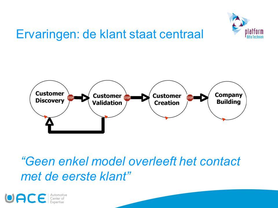 Ervaringen: de klant staat centraal Geen enkel model overleeft het contact met de eerste klant