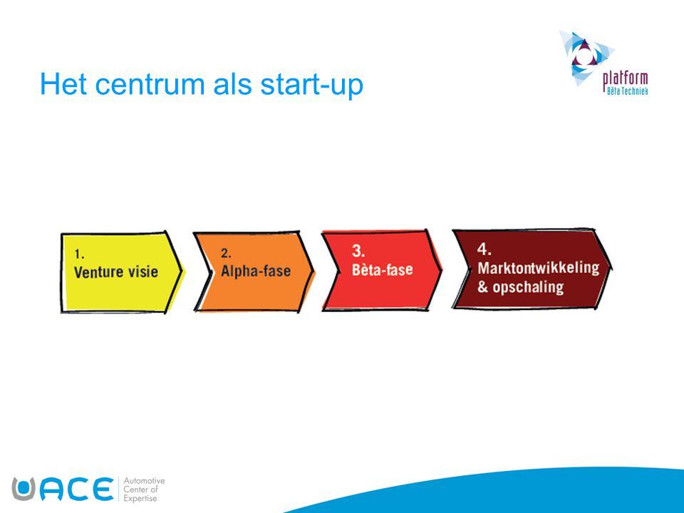Het centrum als start-up