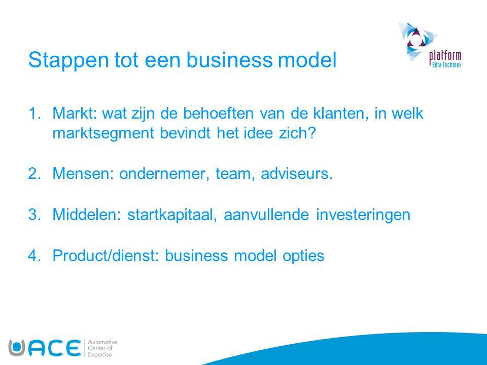 Stappen tot een business model 1.Markt: wat zijn de behoeften van de klanten, in welk marktsegment bevindt het idee zich? 2.Mensen: ondernemer, team,