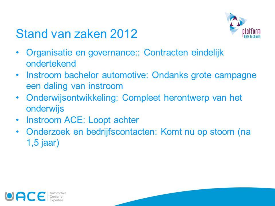 Stand van zaken 2012 •Organisatie en governance:: Contracten eindelijk ondertekend •Instroom bachelor automotive: Ondanks grote campagne een daling va