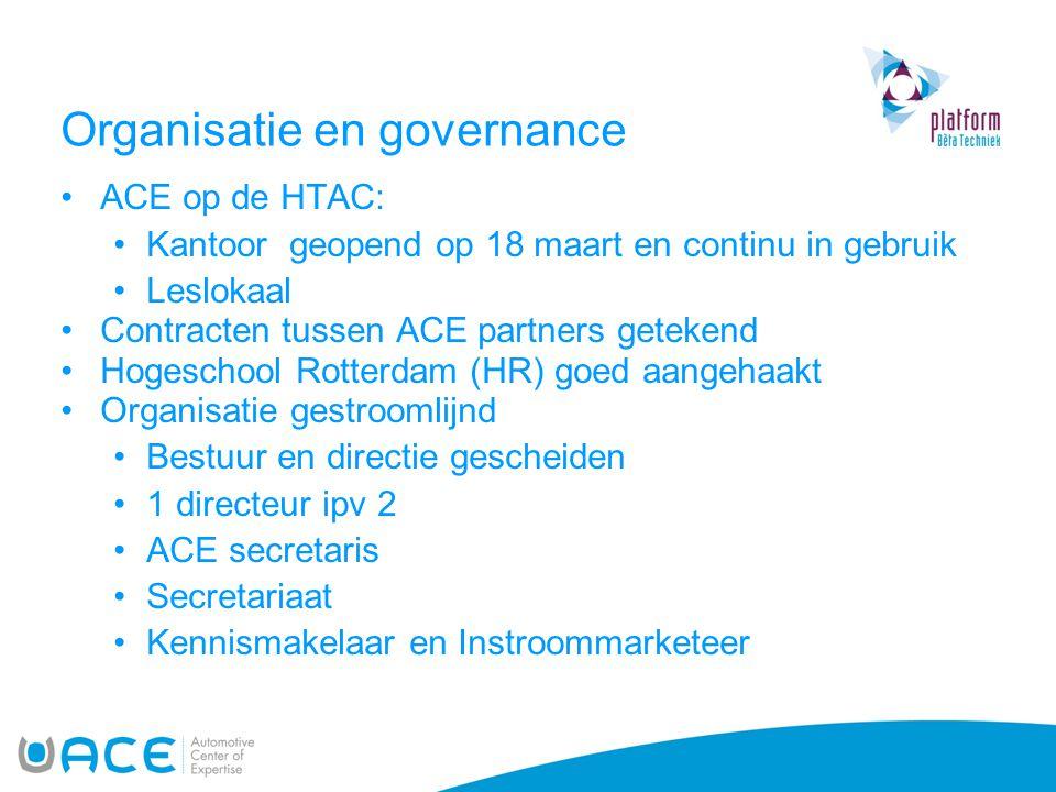 Organisatie en governance •ACE op de HTAC: •Kantoor geopend op 18 maart en continu in gebruik •Leslokaal •Contracten tussen ACE partners getekend •Hog