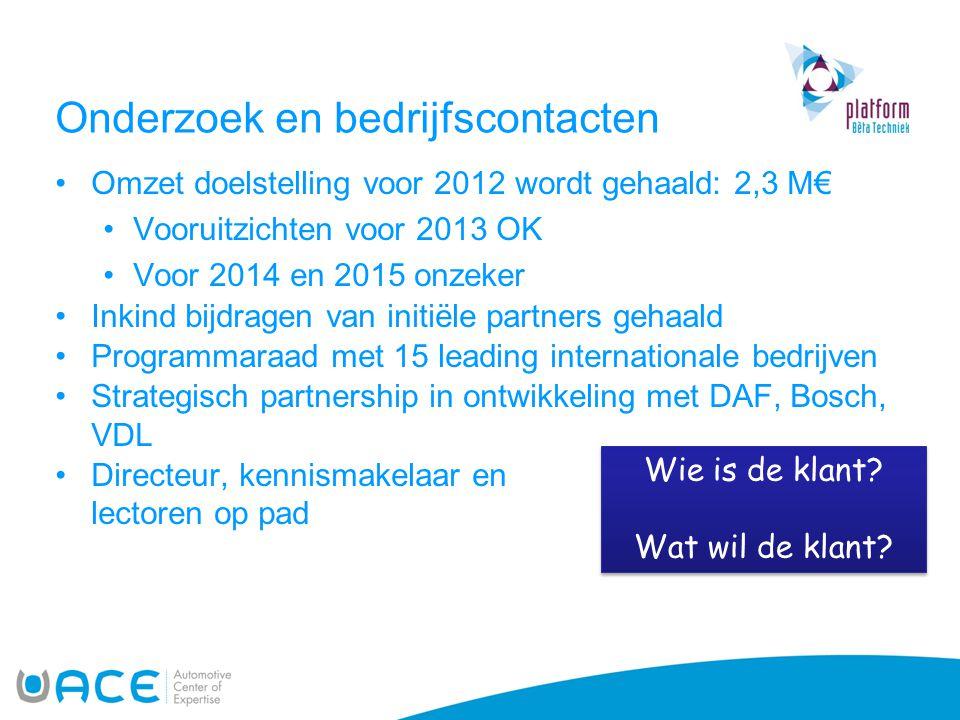 Onderzoek en bedrijfscontacten •Omzet doelstelling voor 2012 wordt gehaald: 2,3 M€ •Vooruitzichten voor 2013 OK •Voor 2014 en 2015 onzeker •Inkind bij