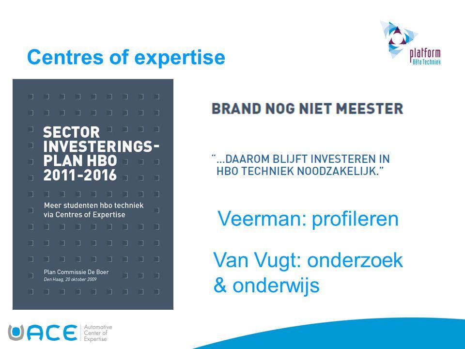 Centres of expertise Veerman: profileren Van Vugt: onderzoek & onderwijs