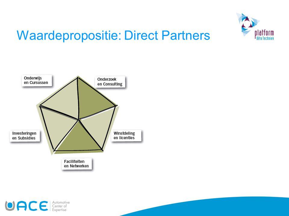 Waardepropositie: Direct Partners
