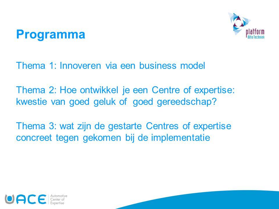 Programma Thema 1: Innoveren via een business model Thema 2: Hoe ontwikkel je een Centre of expertise: kwestie van goed geluk of goed gereedschap? The