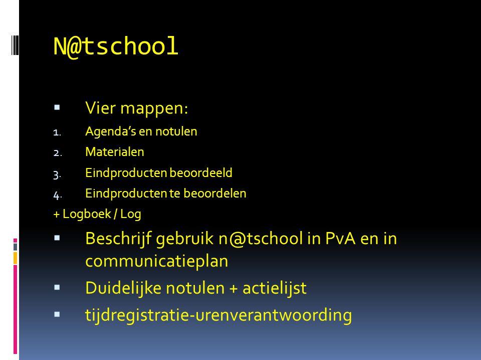 N@tschool  Vier mappen: 1. Agenda's en notulen 2. Materialen 3. Eindproducten beoordeeld 4. Eindproducten te beoordelen + Logboek / Log  Beschrijf g