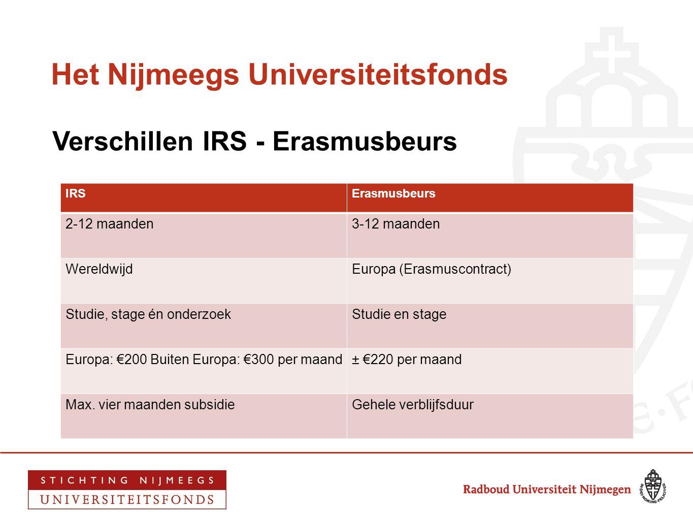 Het Nijmeegs Universiteitsfonds Verschillen IRS - Erasmusbeurs IRSErasmusbeurs 2-12 maanden3-12 maanden WereldwijdEuropa (Erasmuscontract) Studie, sta